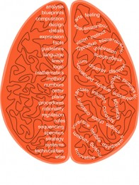 Mind Over Matter: Right-brained, left-brained lifestyles contrasted; tips provided for life success