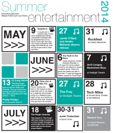 Summer+Entertainment+2014