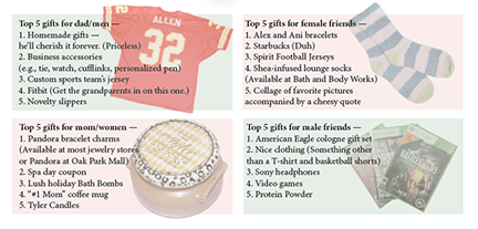 The Season of Giving: Top 5 gifts for hard-to-shop-for people