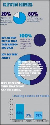 Hanna Jones-Infograph