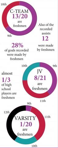 Hanson_Infographic
