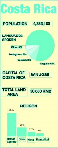 Robin Antonic.infographic