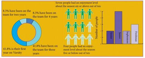 Upton_Infographic