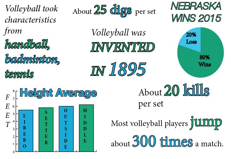 BVHS volleyball