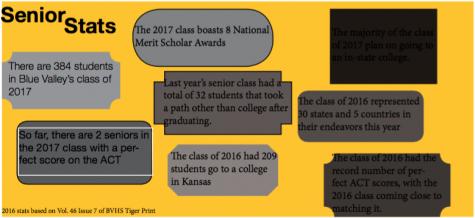 senior-infographic
