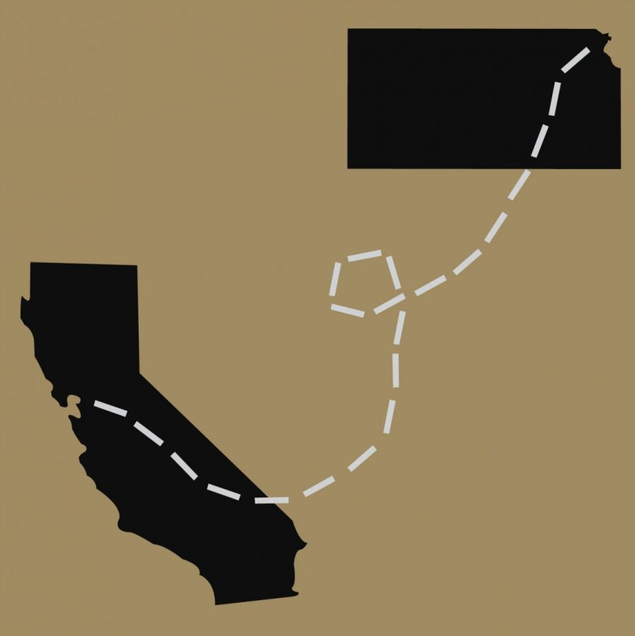the golden gate and the sunflower state